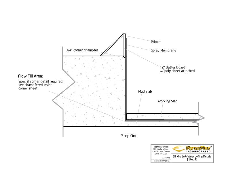 Versaflex Blindside Waterproofing Detail Step 1