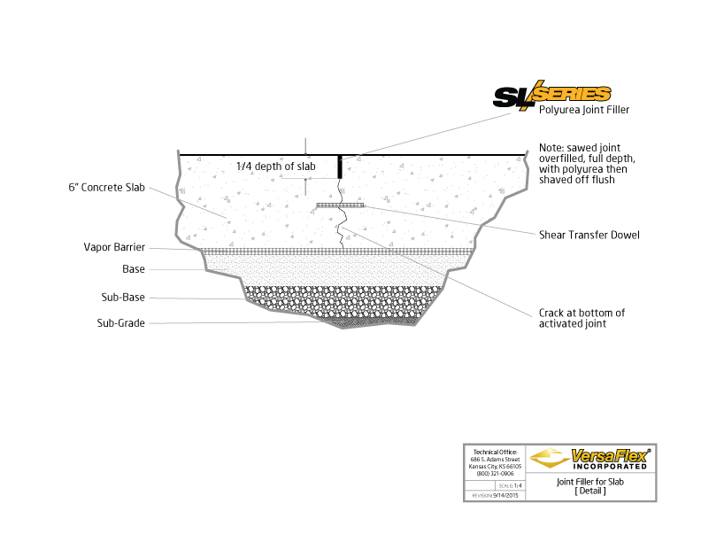 Versaflex Joint Filler For Slab Detail Versaflex