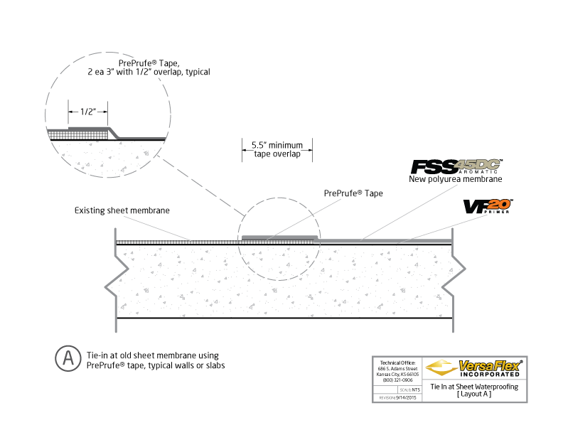 VersaFlex | Tie-in at Sheet Waterproofing - VersaFlex