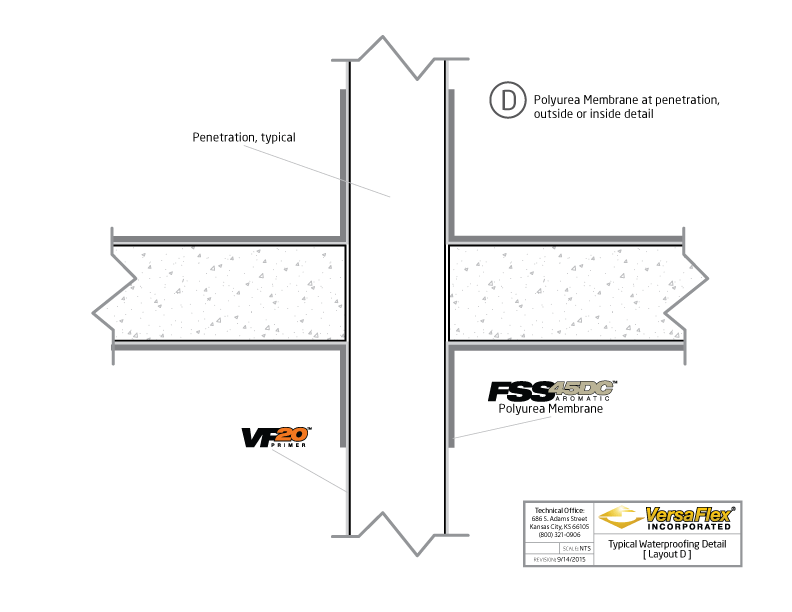 Versaflex Typical Waterproofing Details Layout D